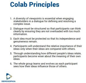 Six principles of Demosophia Colabs
